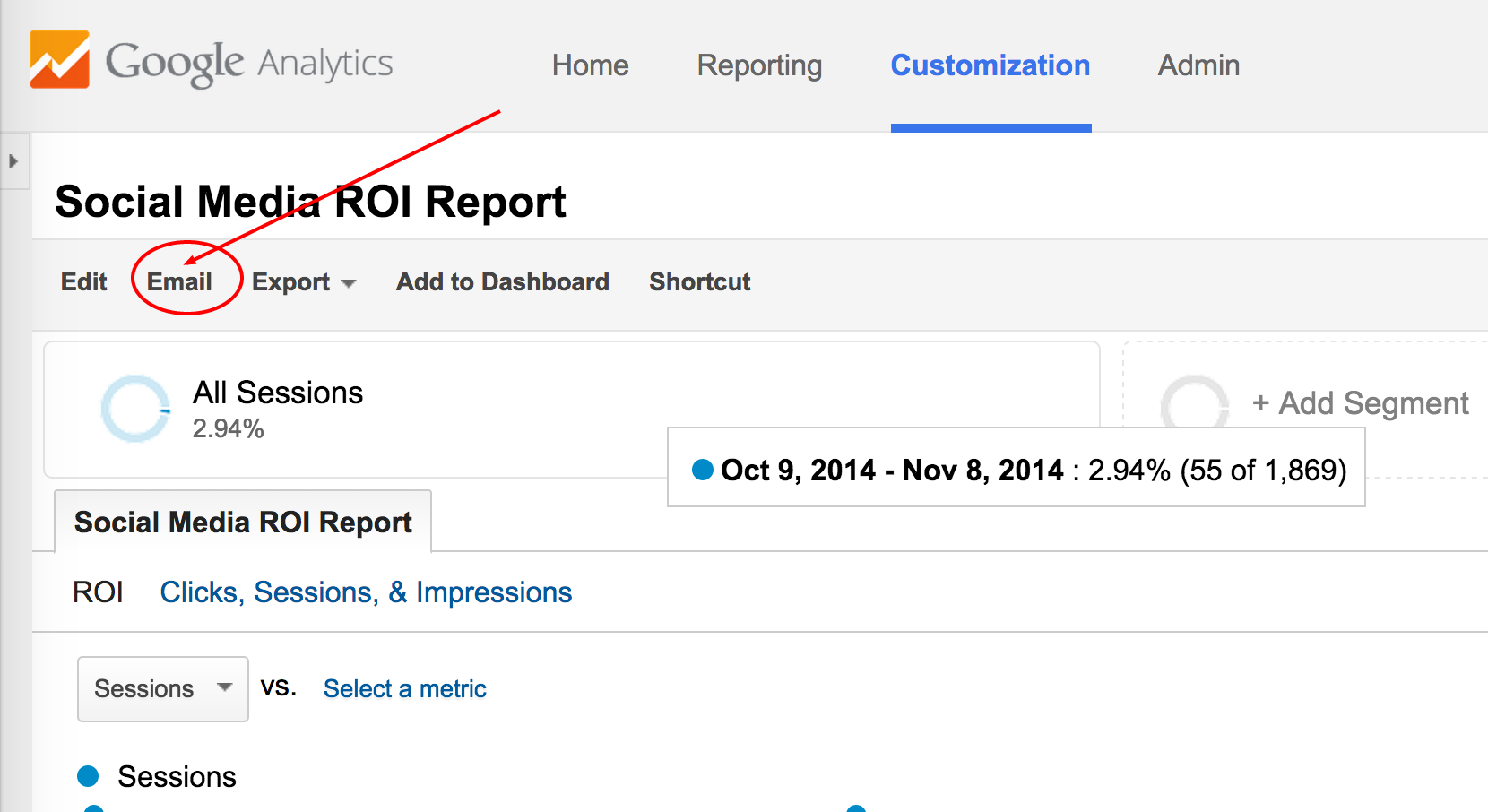 Email Feature Custom Report Google Analytics