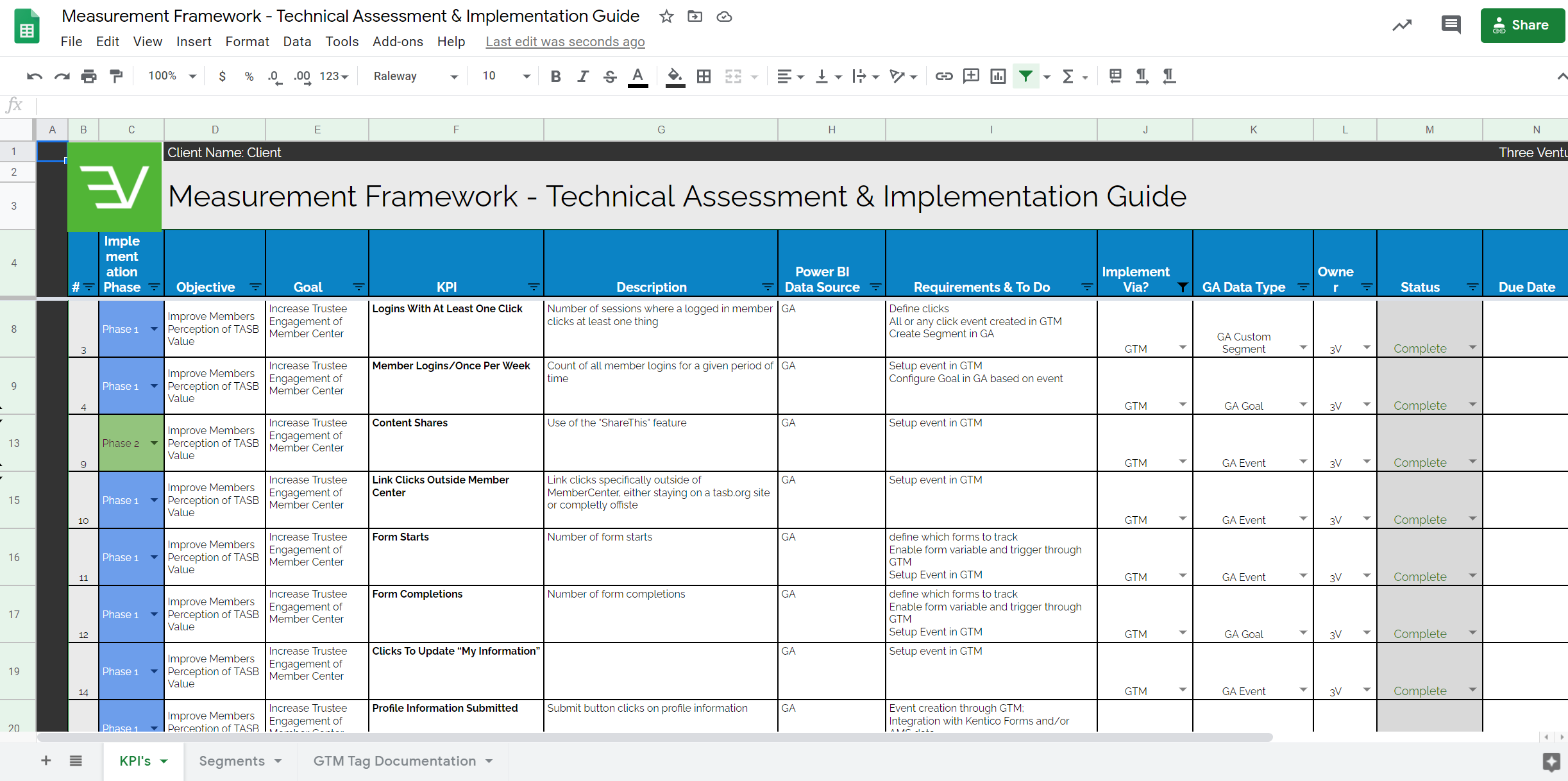 Google Tag Manager Technical Implementation Document